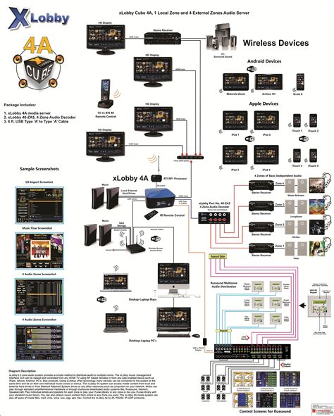 10 control4 dimmer switch wiring diagram how to