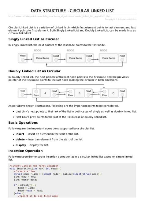 tutorialspoint algorithms circular linked list