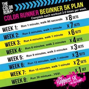 beginner to 5k exercise
