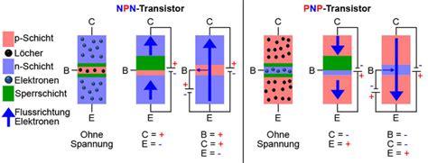 funktionsweise npn transistoren und pnp transistoren