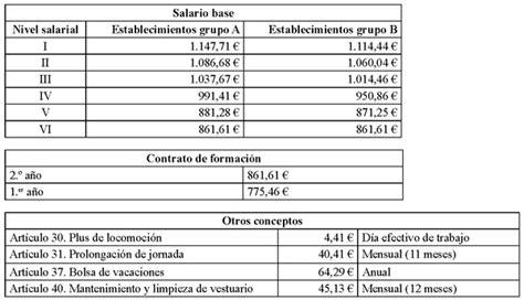 nueva escala salarial de atsa 2016 grilla salarial camioneros camioneros nueva escala