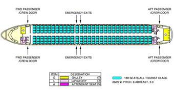 aerospace engineering airbus to increase the number seats