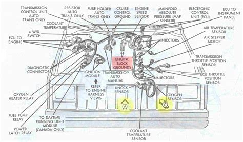 1996 jeep grand brake light wiring diagram