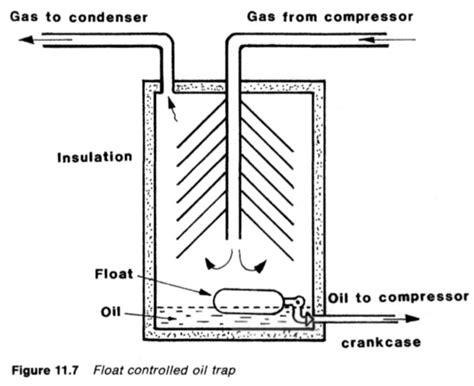 copeland reciprocating compressor diagram html