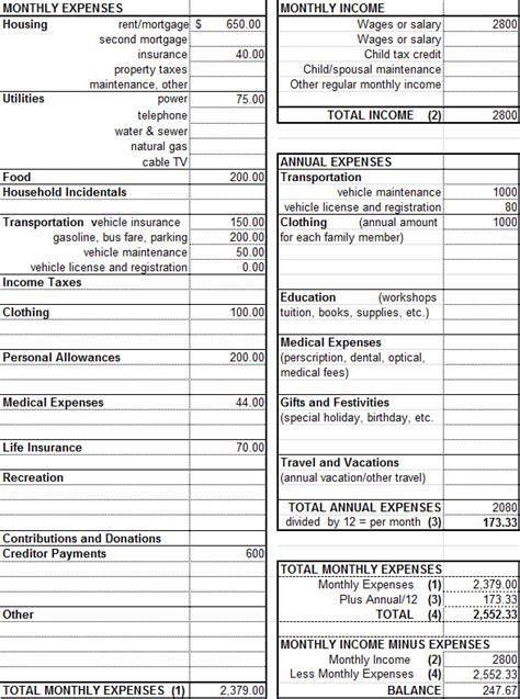 apartment budget worksheet facialreviveserum com gail vaz oxlade budget worksheet facialreviveserum com