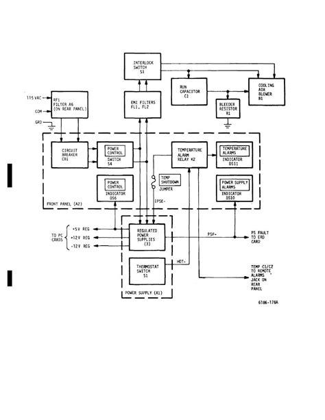 power distribution block diagram figure 5 45 ac power distribution block diagram