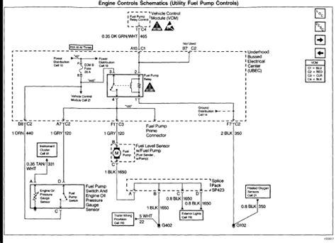 fuel wiring diagram gmc fuel suppliers