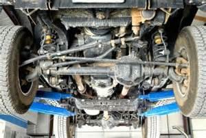 jeep tj rear suspension diagram jeep wiring diagram free