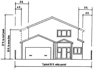 residential design guidelines san francisco appendix a residential design guidelines