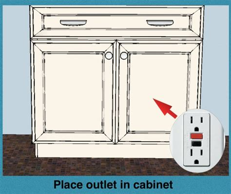 Bathroom Outlet Locations 1 Must In A Bathroom Do Not Forget