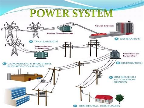 high voltage course singapore power system the electricity forum efti