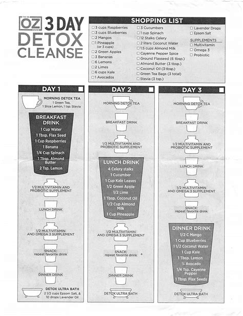 3 Day Detox Miracle by 3 Day Dr Oz Detox