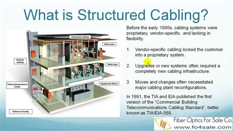 what is structured cabling standard 568 c