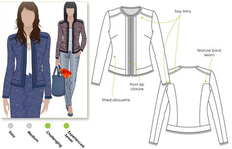 Pattern Review Style Arc   stylearc lorie jacket lorie sewing pattern