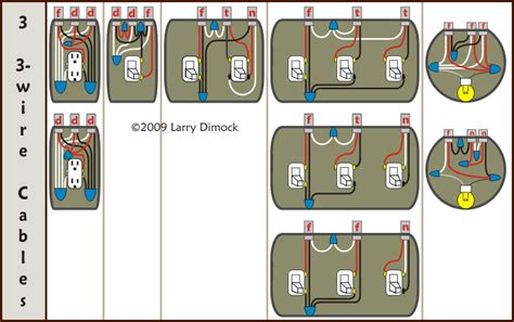 electrical cables for house wiring house electrical wiring diagrams connections in outlet light and switch boxes