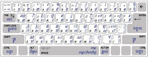 keyboard layout nepali unicode student motivational quotes