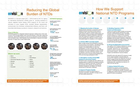 Envision Fact Sheet Templates Ensemble Media Usaid Branding And Marking Template