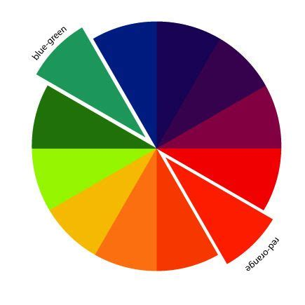 green complementary color 12 best images about art color wheel on pinterest in