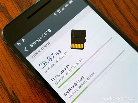 everything you know about your sd card and