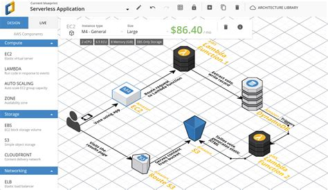 tool to draw architecture diagram cloudcraft draw aws diagrams