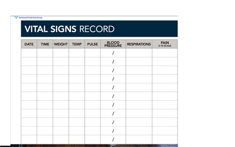 vital signs template record vital sign template