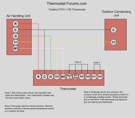white rodgers thermostat wire diagram wiring diagrams