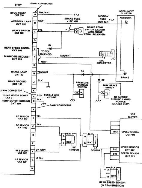 repair anti lock braking 1996 chevrolet sportvan g30 instrument cluster 1996 cougar wiring diagram 1996 get free image about wiring diagram