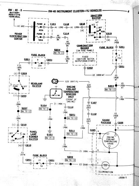 95 jeep wrangler ignition switch wiring diagram jeep