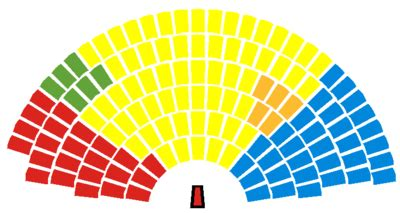 table number of seats scottish parliament election 2016 the free