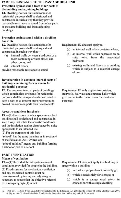 The Building Regulations 2010 Building Specification Template Uk