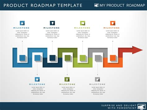 product roadmap template powerpoint product roadmap template