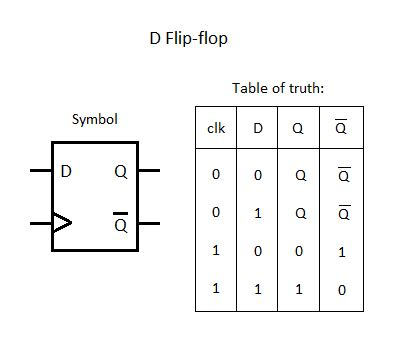 D Not led transistor d latch does not latch electrical