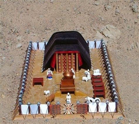 pattern making artinya tabernakel sarapanpagi biblika