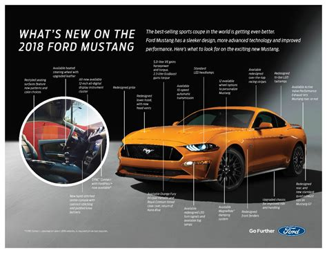 new colors for 2017 ad this is the refreshed 2018 ford mustang ford authority