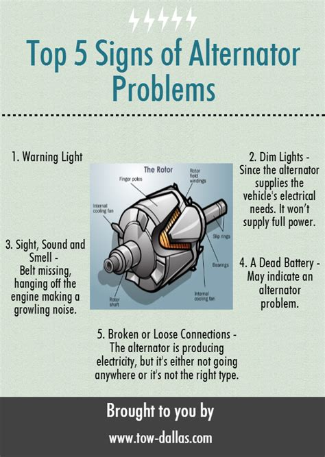 Top 5 Signs That Its Time To Call It Quits by Alternator Problems Infographic