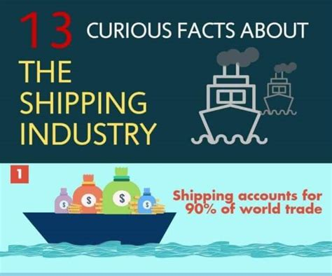 infographic  curious facts   shipping industry