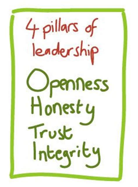 the coveted leader 5 pillars of transformative leadership books the leadership attitude the o jays projects and leadership