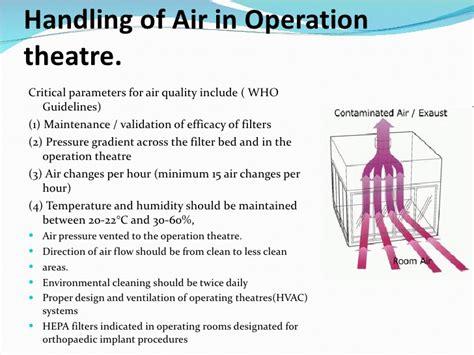 Hvac Floor Plan m icrobiological surveillance of ots