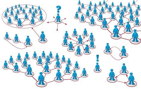 best network marketing opportunities network marketing australia best network marketing