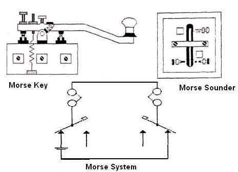 wiring diagram telegraph key images wiring diagram