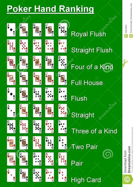 Poker hand ranking stock illustration. Image of order   4954564