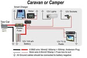 12 volt cer trailer wiring diagram wiring wiring diagram