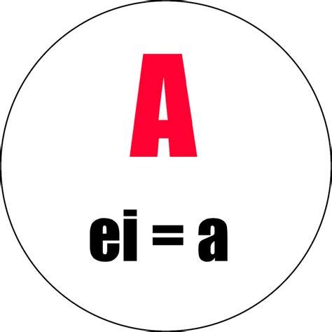 imagenes en ingles con v el abecedario en ingl 233 s con trucos para aprenderlo