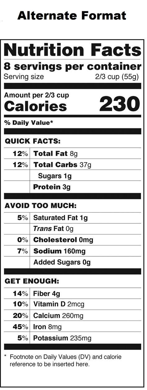 fda nutrition facts label template fda gives nutrition labels a facelift chcp