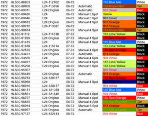 color code by vin car color engine paint chart car free engine image for