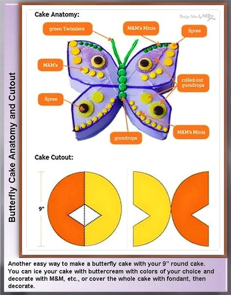 butterfly cake anatomy and cutout another easy way to