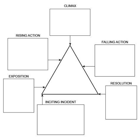 story pyramid template pictures freytag pyramid worksheet jplew