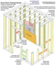 home sauna plans best 25 sauna room ideas on pinterest steam sauna sauna steam room and home steam room
