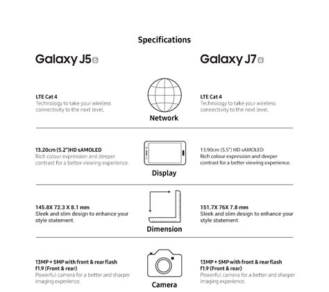Samsung J7 Flat samsung galaxy j7 6 j5 6 flipkart offer flat 3300