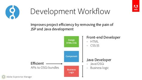 front end developer workflow evolve 14 enhance gabriel walt sightly component
